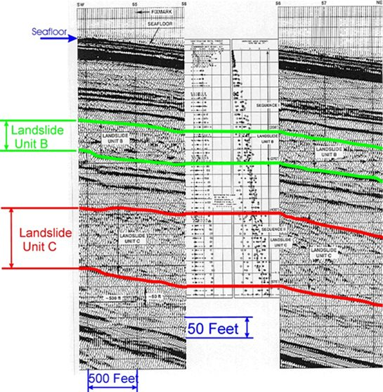 SUT-US Webinar Marine Site Characterization